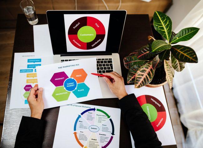 Marketing mix plan for target market